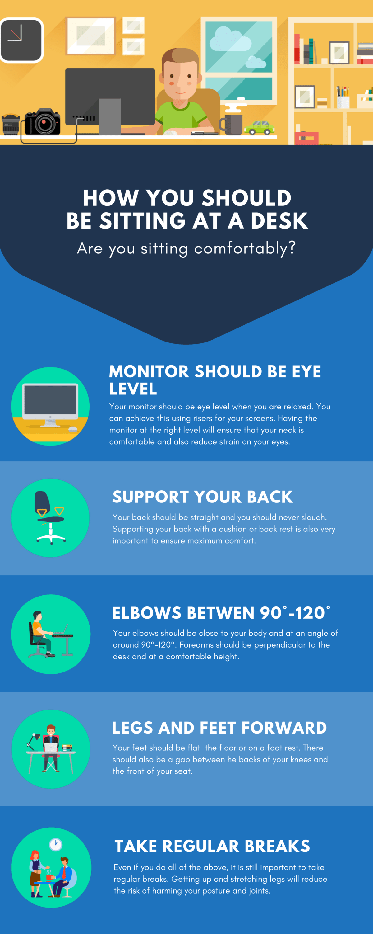 How you should be sitting at a desk
