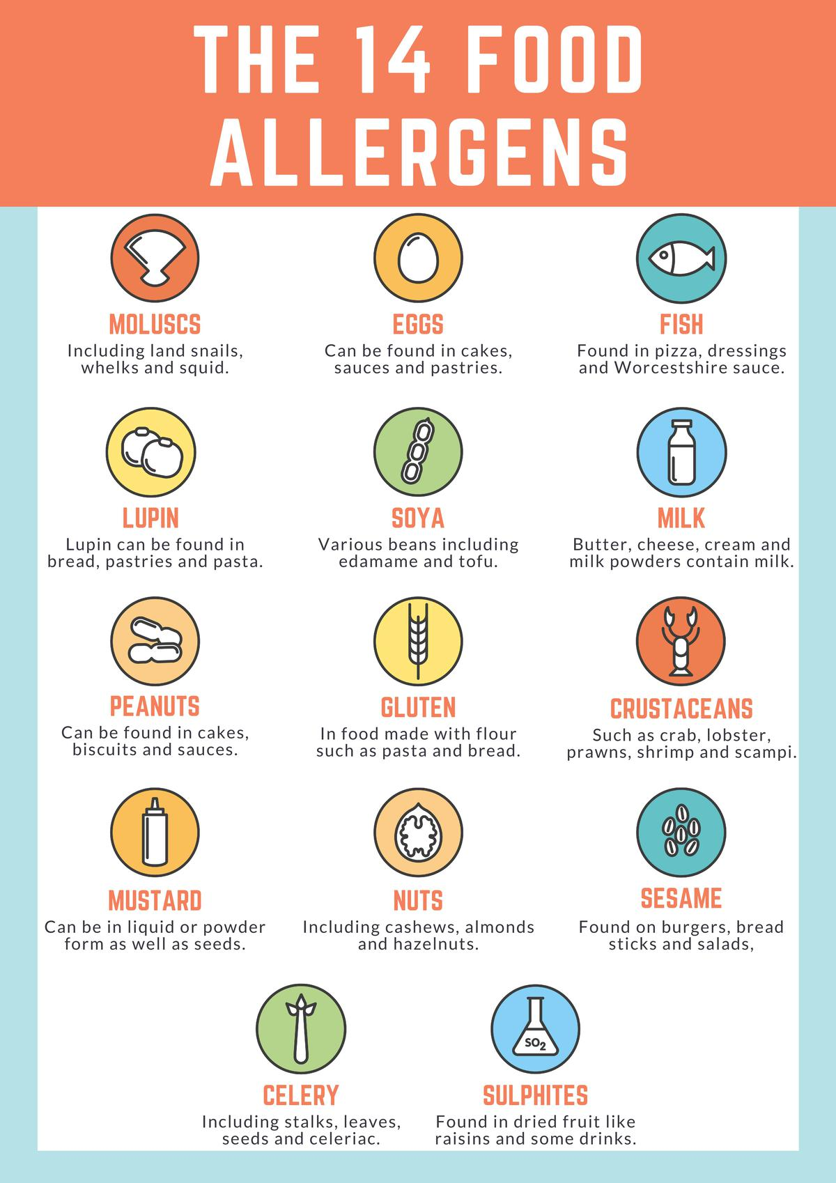 Allergen awareness poster