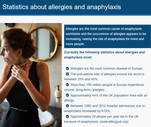 Anaphylaxis Awareness Course Unit 1 Slide